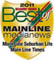 best of the main line 2011